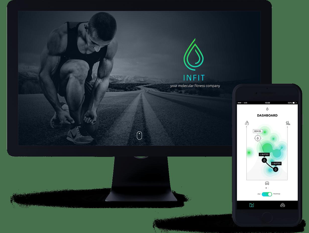 Mit UX Design zum plattformübergreifenden User Interface