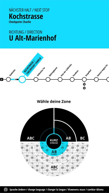 User Interface Design einer App - Beispiel: Zonenübersicht