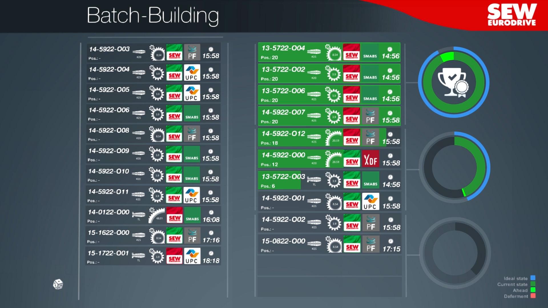 Minimum Viable Product (MVP) Beispiel: Batch Building