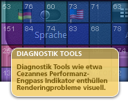 Diagnostik Tools