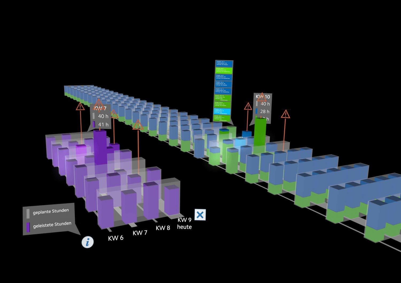 Umsetzung des Konzepts im 3D Raum