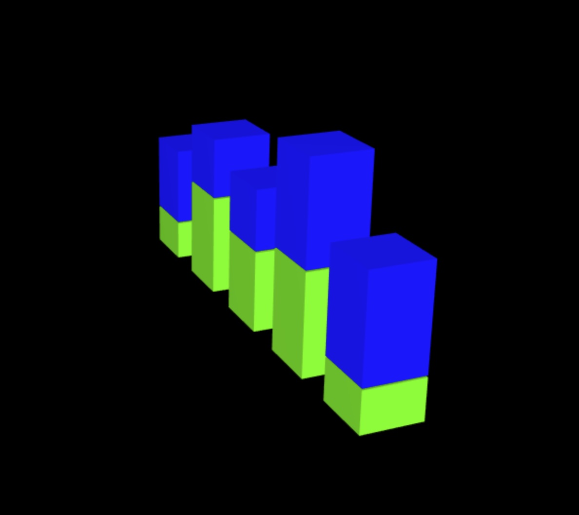 Simple cube geometry and shaders