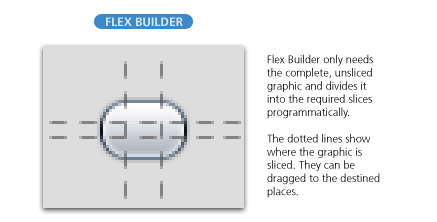 9-Slice-Scaling with Flex Builder