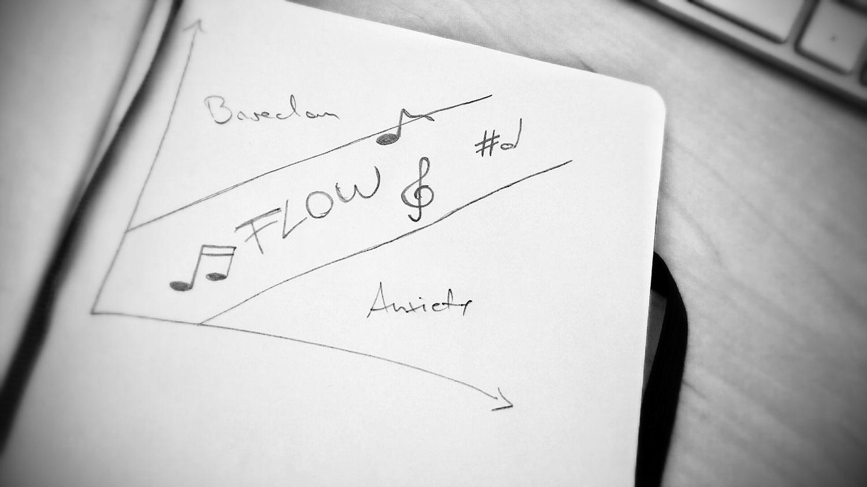 Musik und Flow