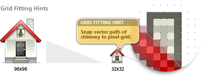 Grid fitting hints