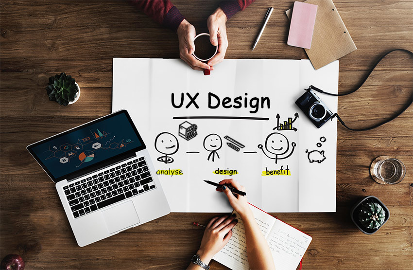UX Design Return on Invest